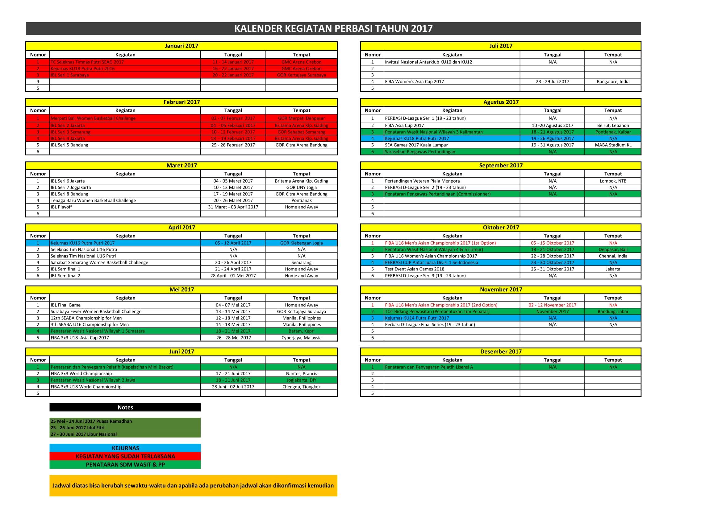 Kalender Kegiatan PP PERBASI 2017 Update 27 Feb 2017-1
